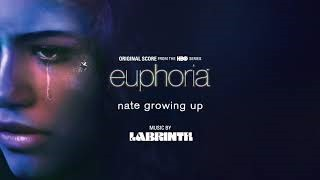 Labrinth - Nate Growing Up